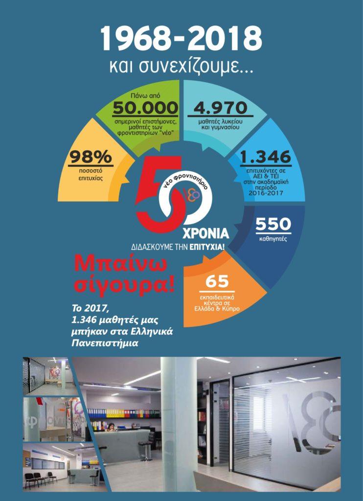 Αφίσα με τα στατιστικά των 50 χρόνων του Φροντιστηρίου