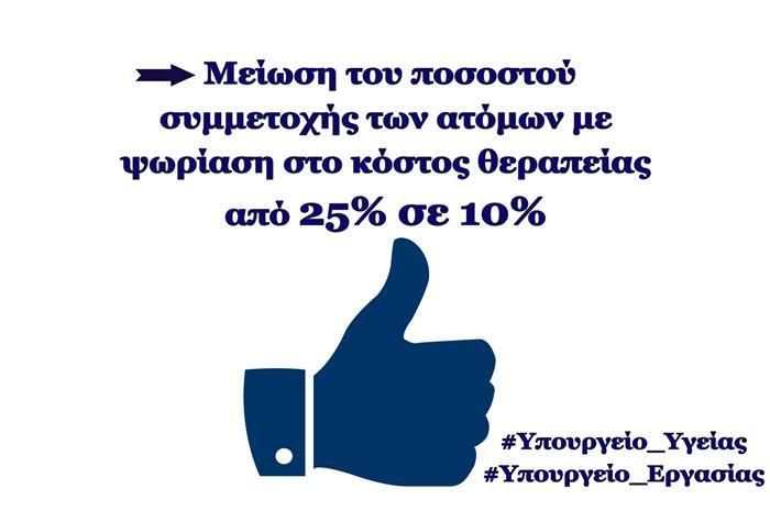 """χεράκι like που δείχνει τη φράση """"μείωση του ποσοστού συμμετοχής των ασθενών από 25% σε 10%"""""""