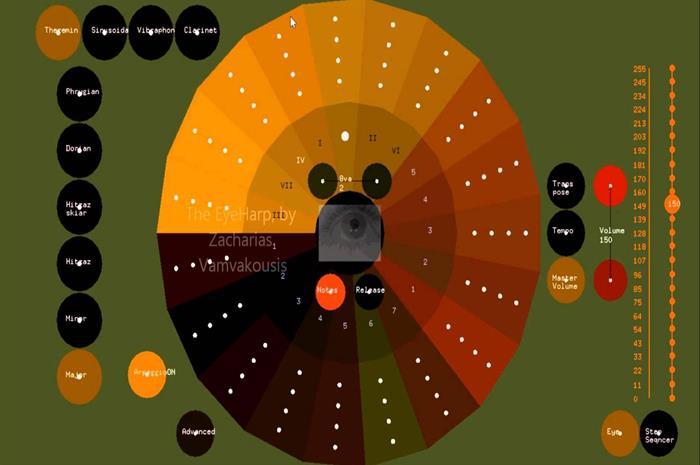 Το λογισμικό του eyeharp