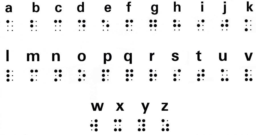 Αγγλικό αλφάβητο Μπράιγ