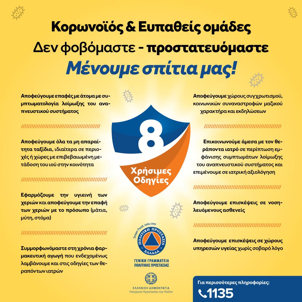 αφίσα με τα οκτώ μέτρα προστασίας για τις ευπαθείς ομάδες