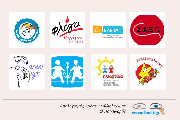 Λογότυπα φορέων και εκδηλώσεων που έχει συμμετάσχει το meallamatia