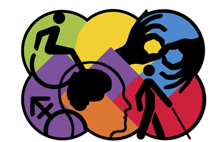 σήματα αναπηρίας: κινητική αναπηρία, οπτική, ακουστική, νοητική μέσα σε στρογγυλούς χρωματιστούς κύκλους και σήμα τρίτου φύλου
