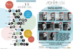 Αφίσες με τους συντελεστές των συναυλιών και των παραστάσεων όπως αναγράφονται στο άρθρο