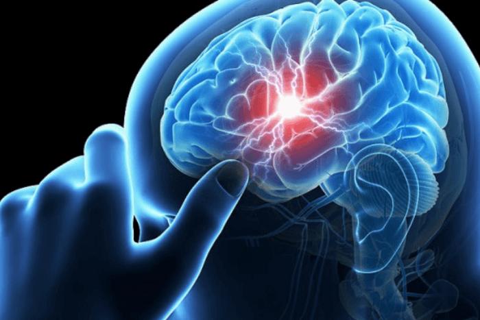 Σκίτσο ανθρώπου που με το χέρι του πιάνει το κεφάλι του. Σκιαγραφημένος με φωσφόριζέ χρώματα ο ανθρώπινος εγκέφαλος.