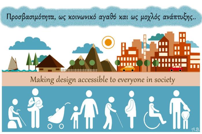 """Φωτογραφία στο πάνω μέρος μια πόλη με την λεζάντα """"Προσβασιμότητα ως κοινωνικό αγαθό και ως μοχλός ανάπτυξης"""" ενδιάμεσα η φράση """"making design accessible to everyone to society"""" και η κάτω φωτογραφία απεικονίζει τα εμποδιζόμενα άτομα"""
